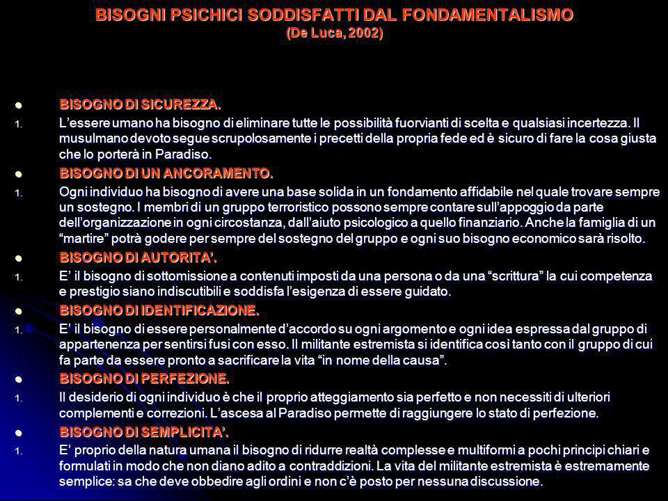 BISOGNI PSICHICI SODDISFATTI DAL FONDAMENTALISMO (De Luca, 2002)