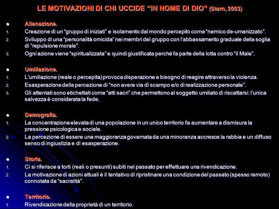 LE MOTIVAZIONI DI CHI UCCIDE IN NOME DI DIO (Stern, 2003)