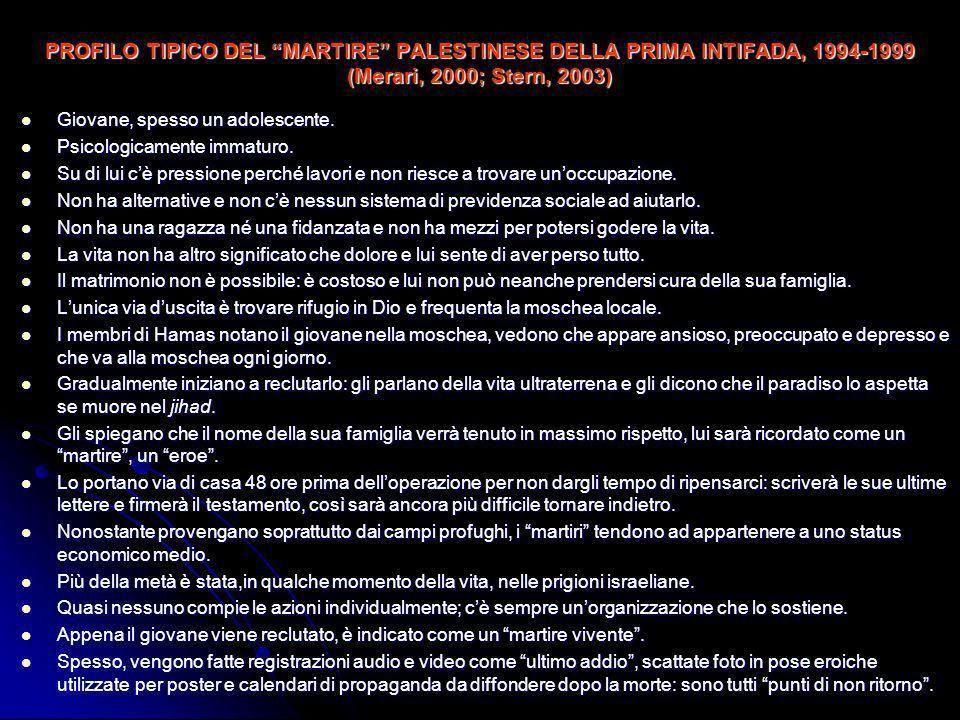 PROFILO TIPICO DEL MARTIRE PALESTINESE DELLA PRIMA INTIFADA, 1994-1999 (Merari, 2000; Stern, 2003)