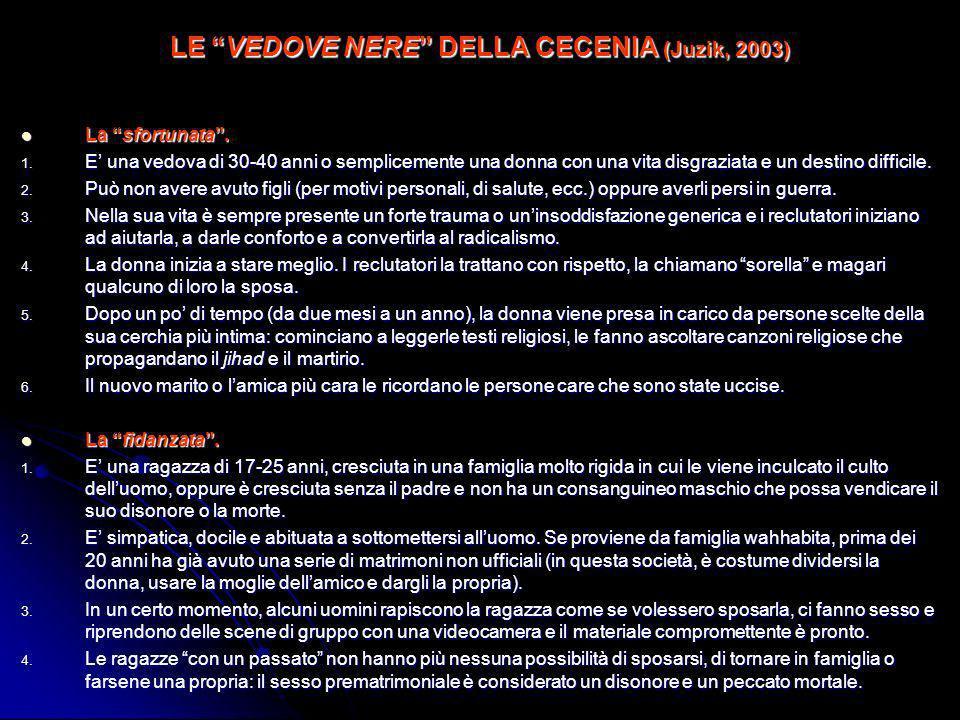 LE VEDOVE NERE DELLA CECENIA (Juzik, 2003)