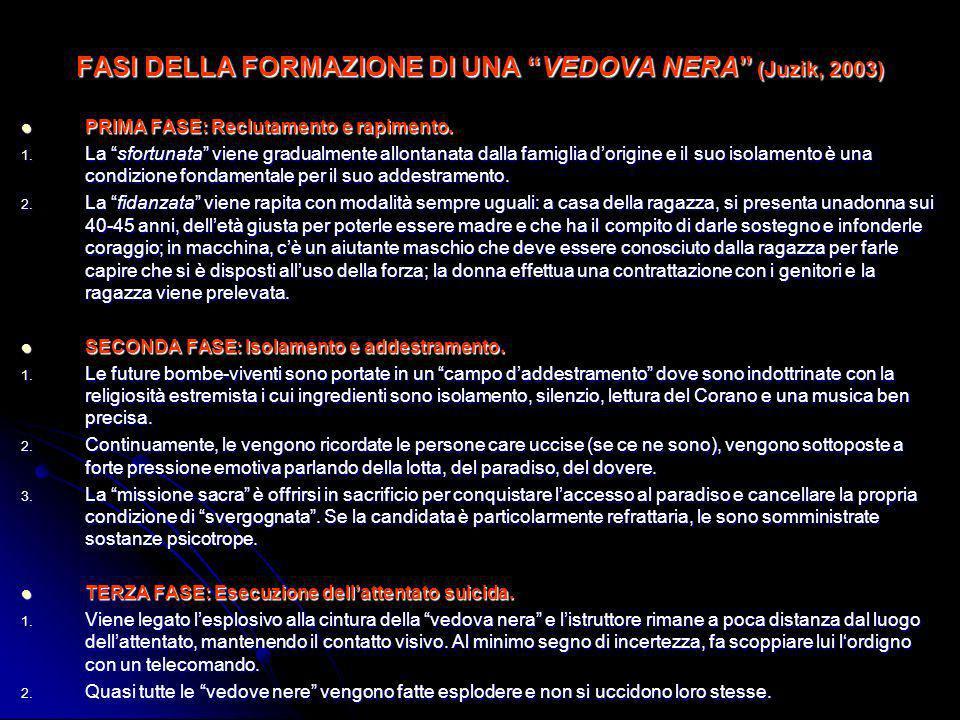 FASI DELLA FORMAZIONE DI UNA VEDOVA NERA (Juzik, 2003)