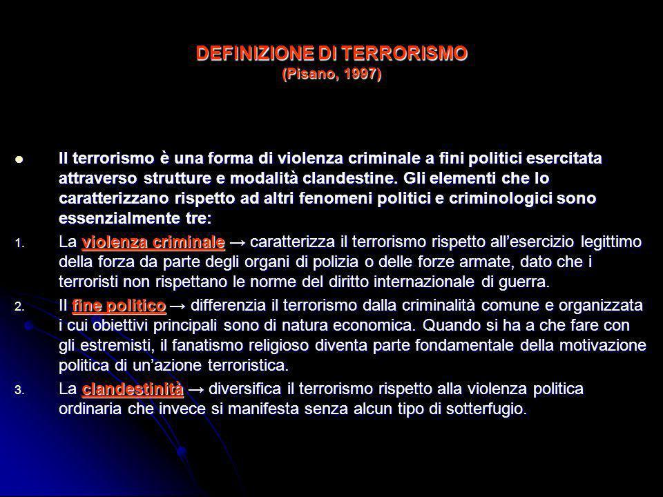 DEFINIZIONE DI TERRORISMO (Pisano, 1997)