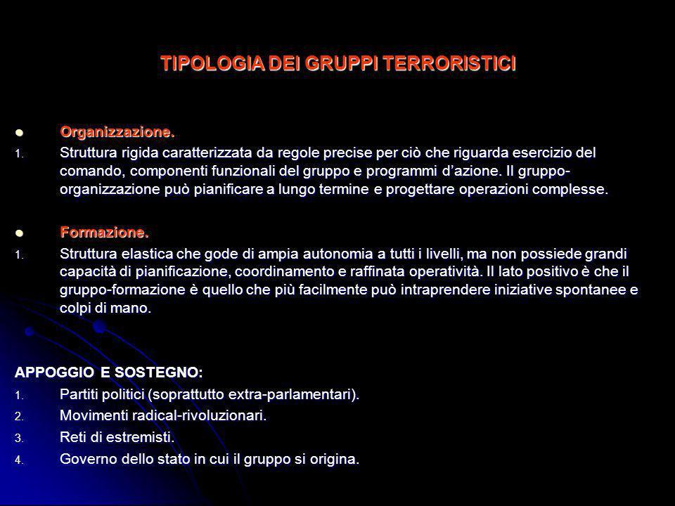 TIPOLOGIA DEI GRUPPI TERRORISTICI