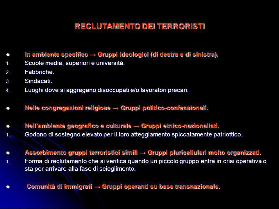 RECLUTAMENTO DEI TERRORISTI