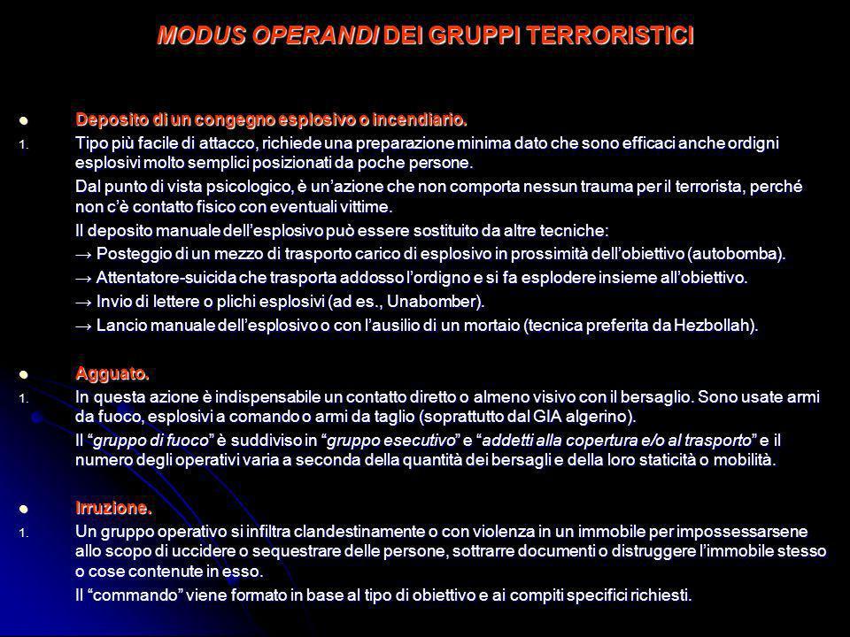 MODUS OPERANDI DEI GRUPPI TERRORISTICI