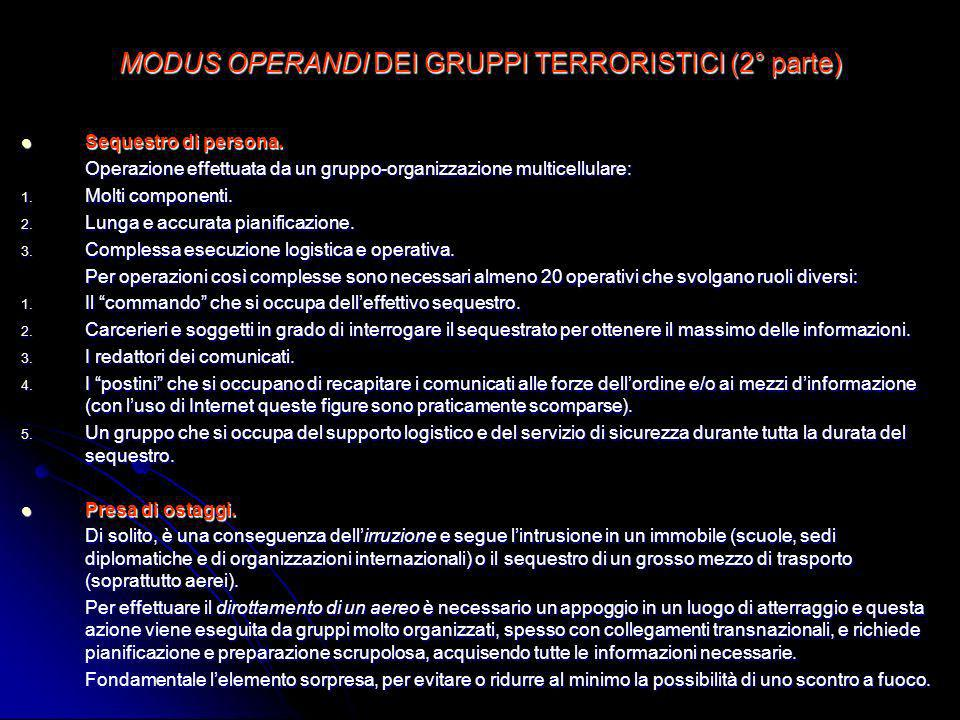 MODUS OPERANDI DEI GRUPPI TERRORISTICI (2° parte)