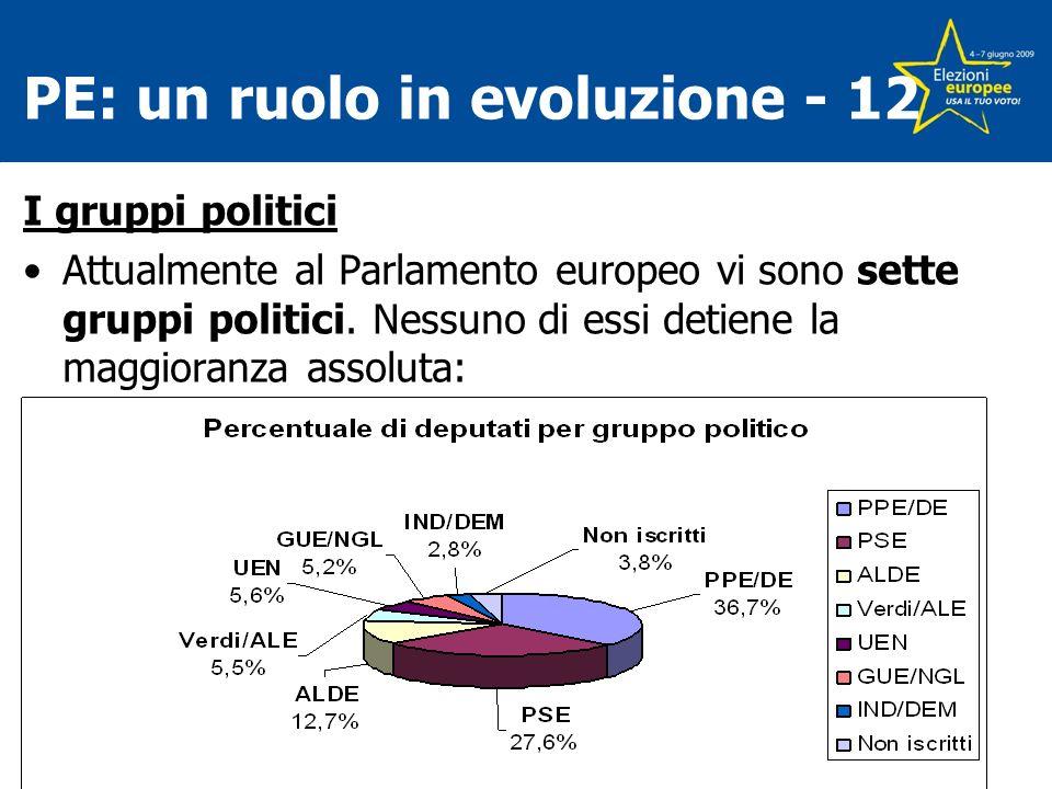 PE: un ruolo in evoluzione - 12