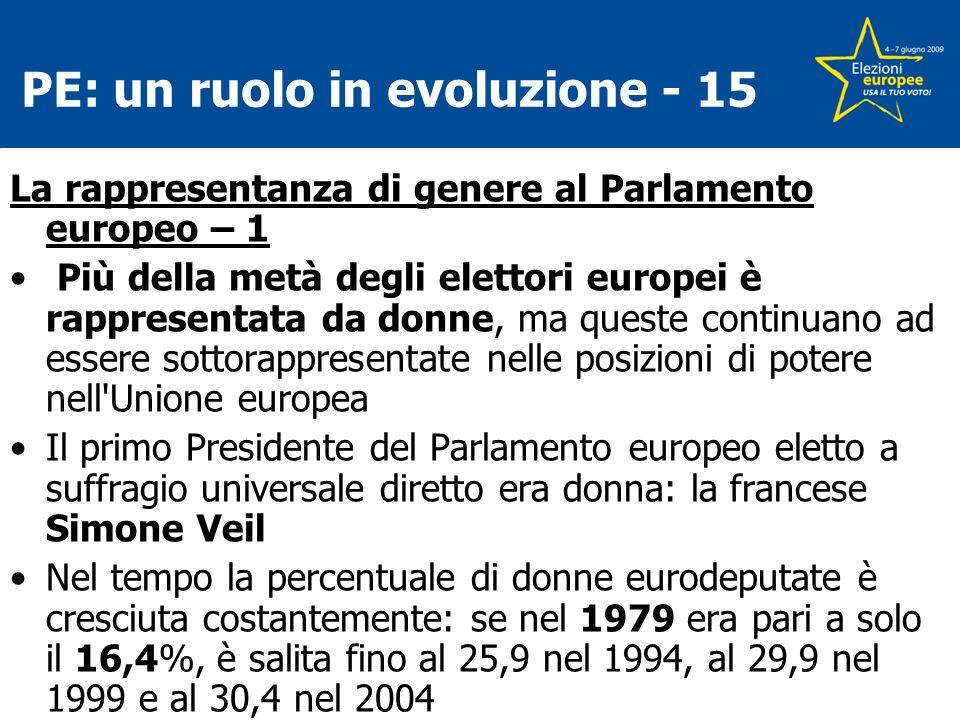 PE: un ruolo in evoluzione - 15