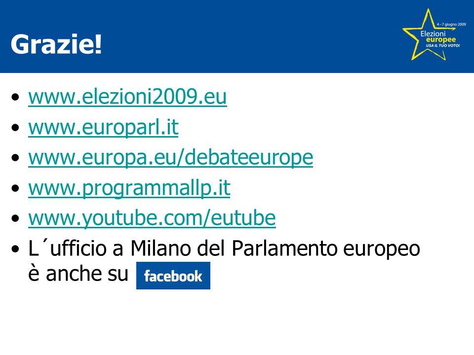 Grazie! www.elezioni2009.eu www.europarl.it www.europa.eu/debateeurope