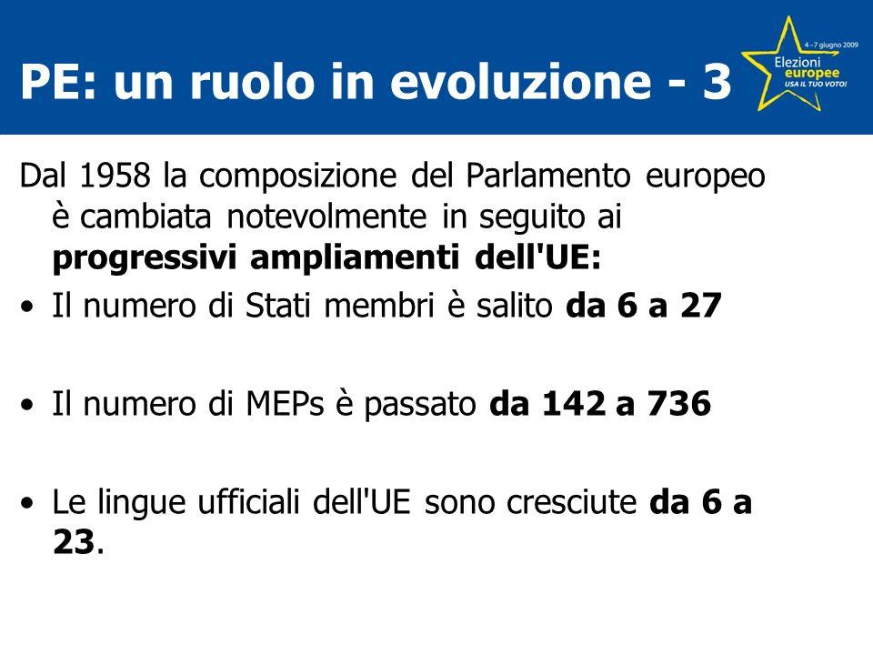 PE: un ruolo in evoluzione - 3