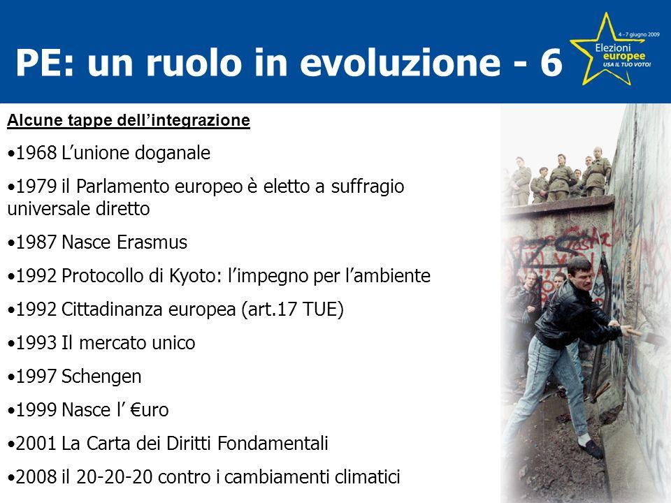 PE: un ruolo in evoluzione - 6