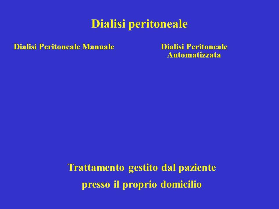 Dialisi peritoneale Trattamento gestito dal paziente
