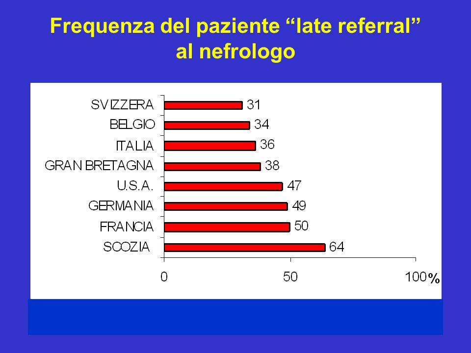 Frequenza del paziente late referral al nefrologo
