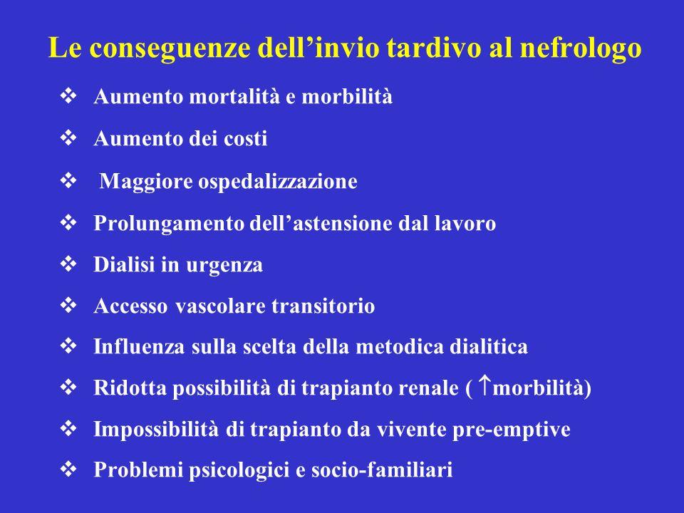 Le conseguenze dell'invio tardivo al nefrologo