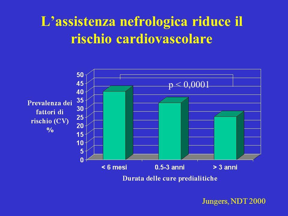 L'assistenza nefrologica riduce il rischio cardiovascolare