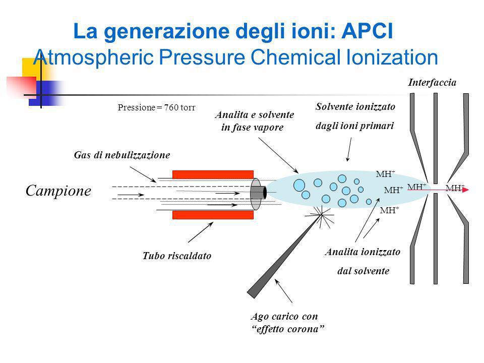 La generazione degli ioni: APCI