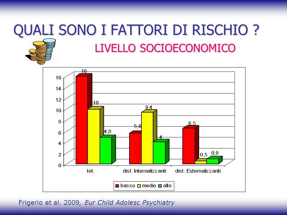 QUALI SONO I FATTORI DI RISCHIO LIVELLO SOCIOECONOMICO