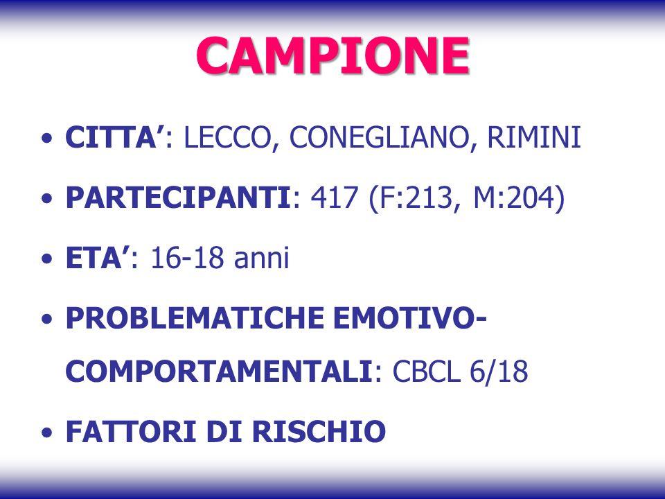 CAMPIONE CITTA': LECCO, CONEGLIANO, RIMINI