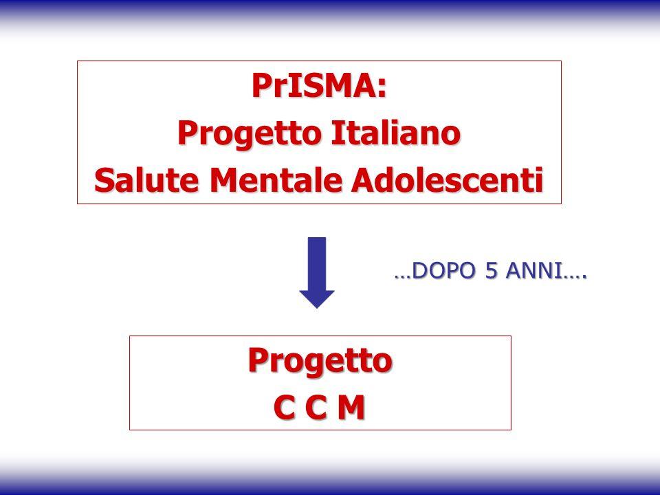 Salute Mentale Adolescenti