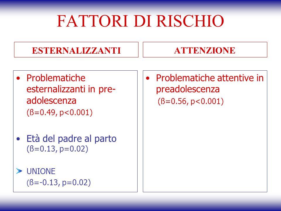 FATTORI DI RISCHIO ESTERNALIZZANTI ATTENZIONE