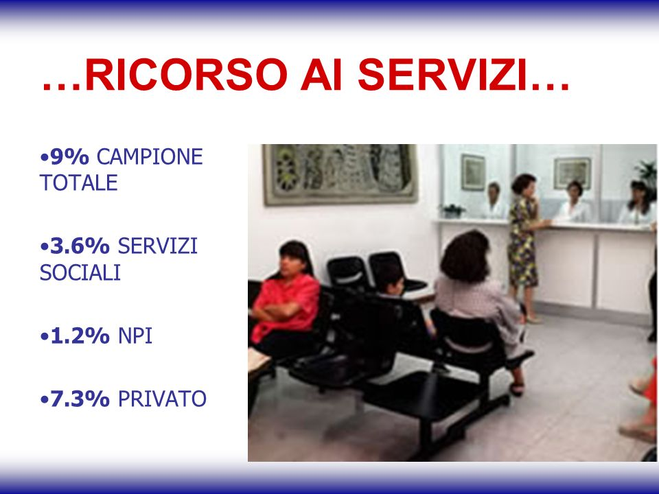 …RICORSO AI SERVIZI… 9% CAMPIONE TOTALE 3.6% SERVIZI SOCIALI 1.2% NPI