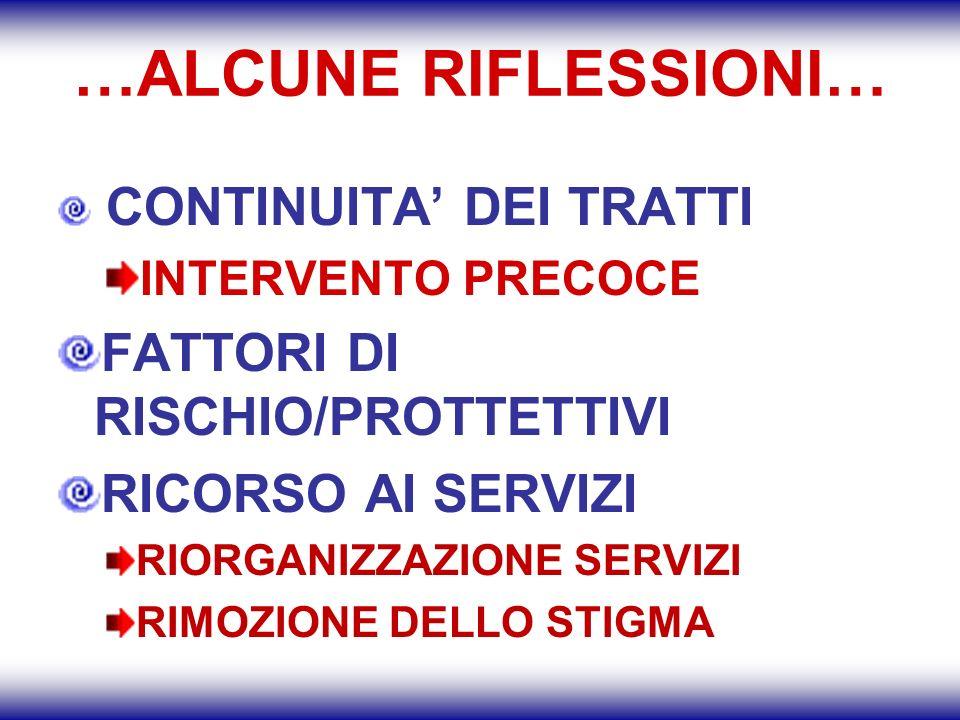 …ALCUNE RIFLESSIONI… FATTORI DI RISCHIO/PROTTETTIVI RICORSO AI SERVIZI
