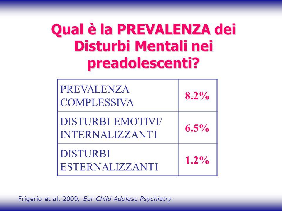 Qual è la PREVALENZA dei Disturbi Mentali nei preadolescenti