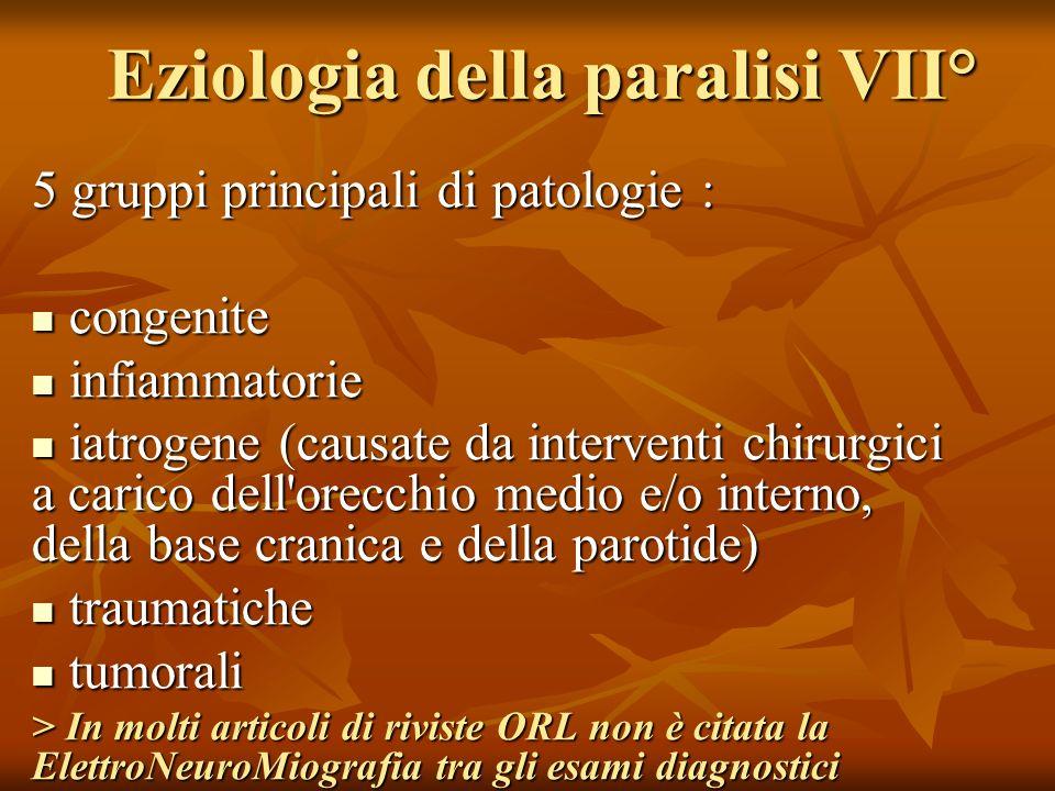 Eziologia della paralisi VII°