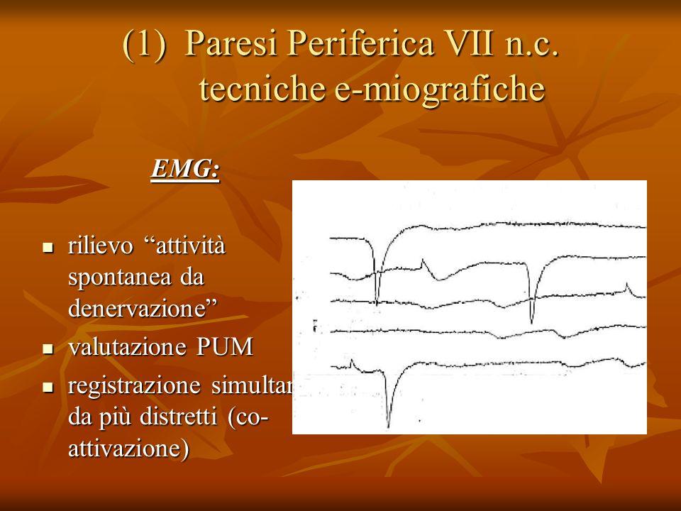Paresi Periferica VII n.c. tecniche e-miografiche