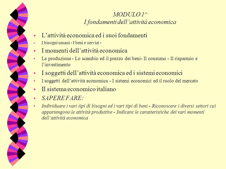MODULO 1^ I fondamenti dell'attività economica
