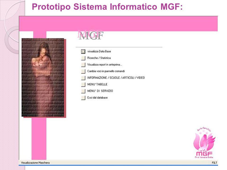 Prototipo Sistema Informatico MGF: