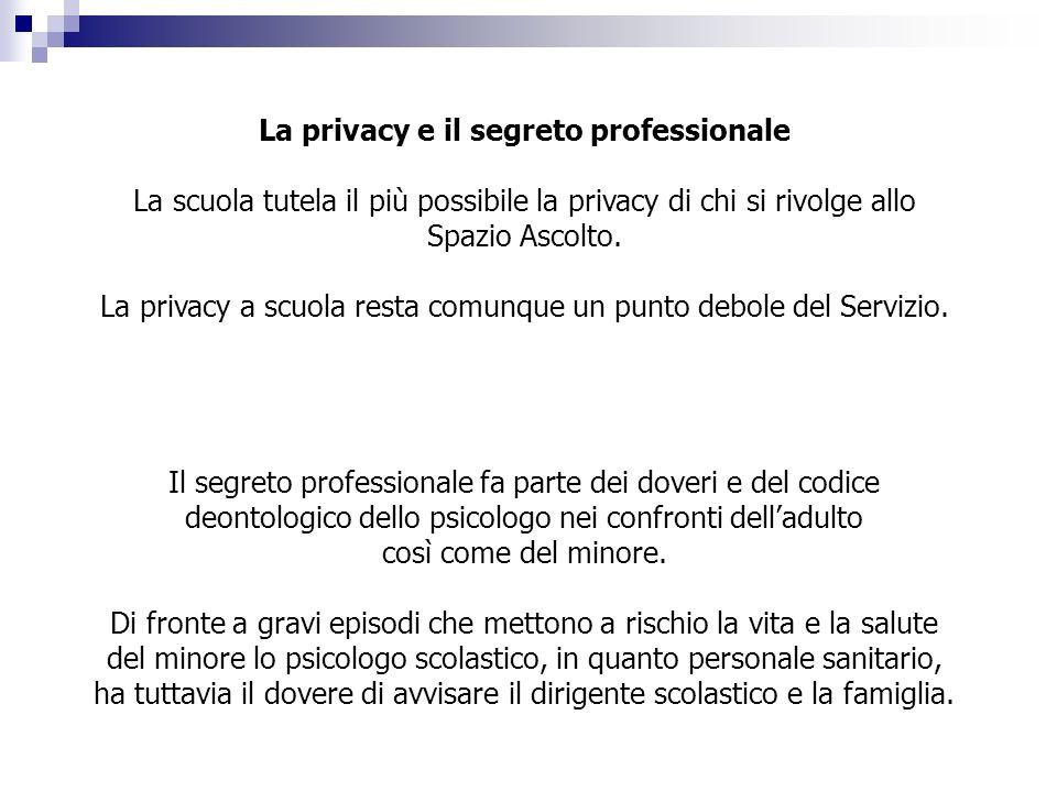 La privacy e il segreto professionale