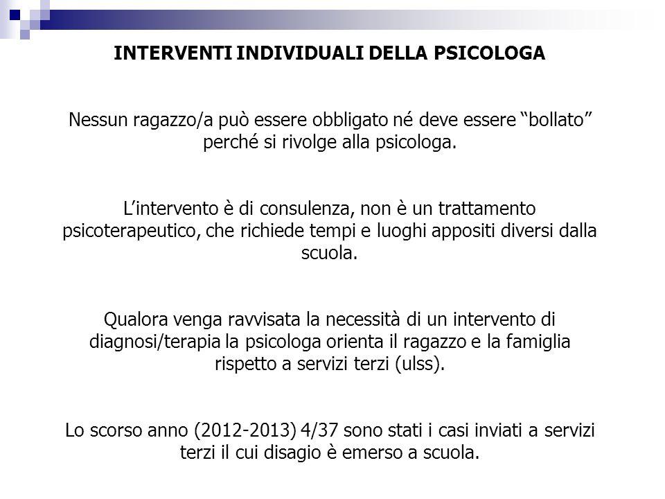 INTERVENTI INDIVIDUALI DELLA PSICOLOGA