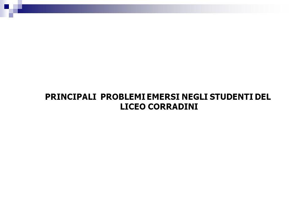 PRINCIPALI PROBLEMI EMERSI NEGLI STUDENTI DEL