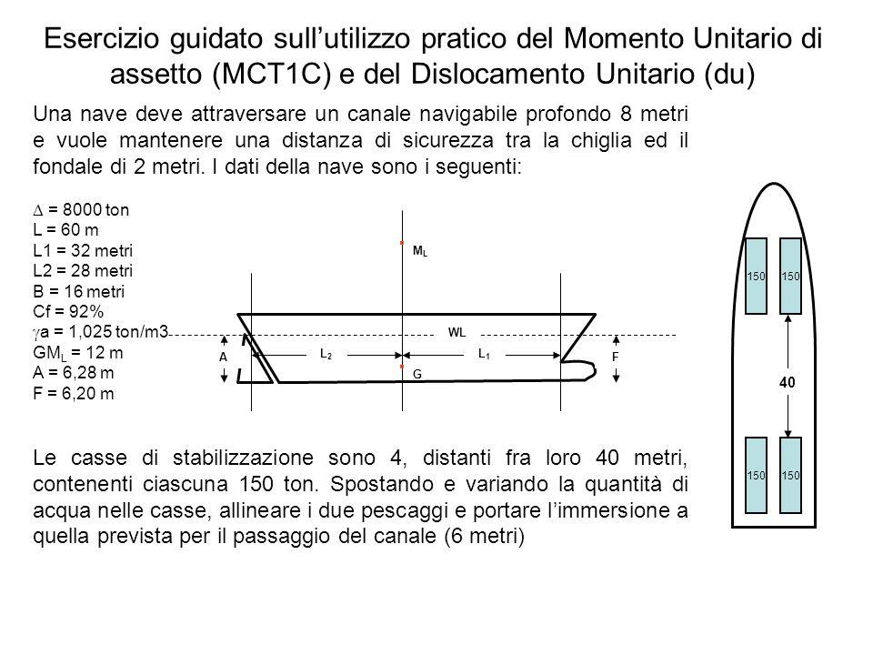 Esercizio guidato sull'utilizzo pratico del Momento Unitario di assetto (MCT1C) e del Dislocamento Unitario (du)