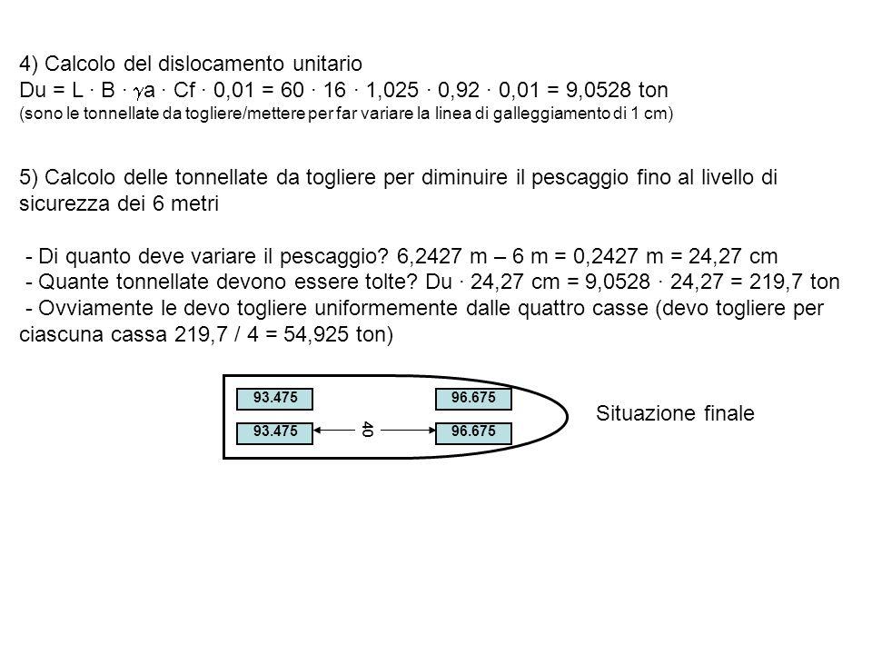 4) Calcolo del dislocamento unitario