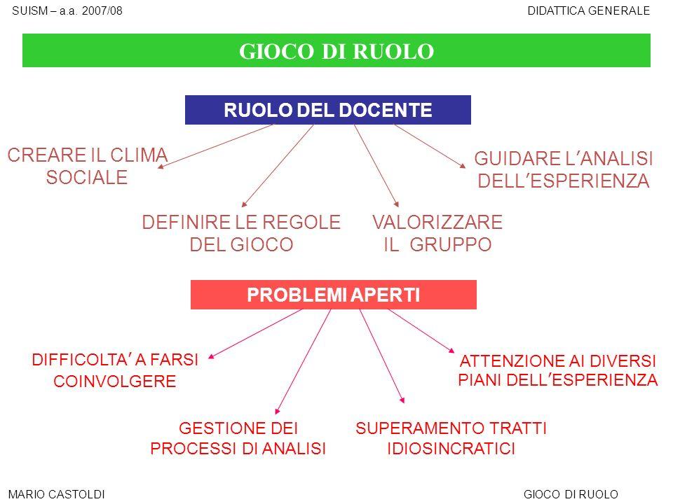 GIOCO DI RUOLO RUOLO DEL DOCENTE CREARE IL CLIMA SOCIALE