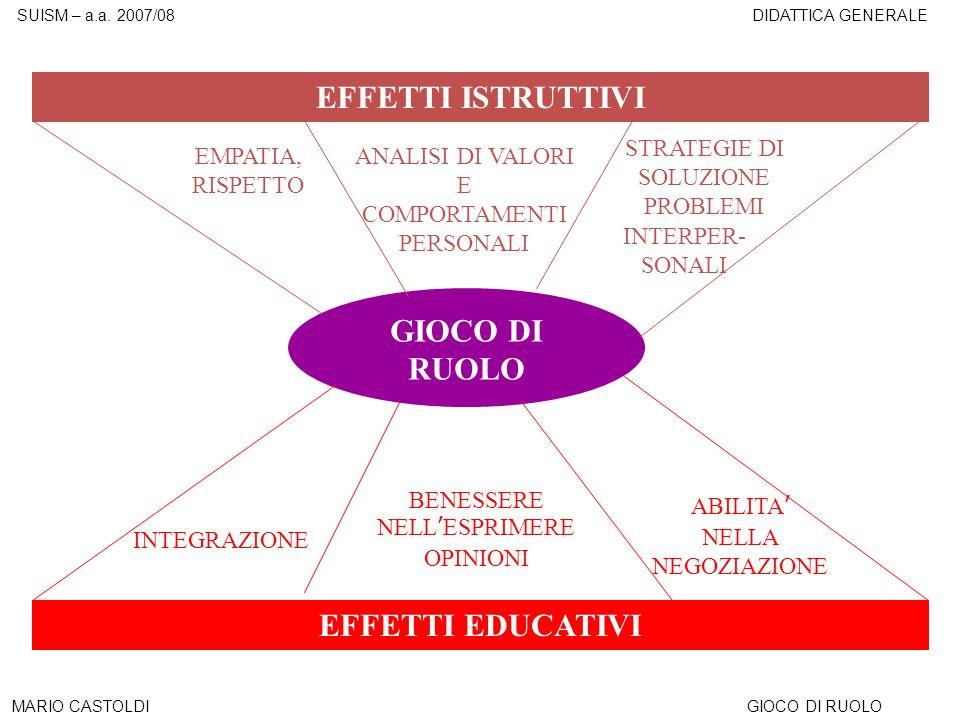 EFFETTI ISTRUTTIVI GIOCO DI RUOLO EFFETTI EDUCATIVI