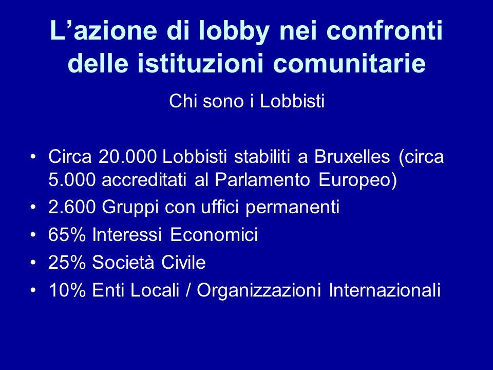 L'azione di lobby nei confronti delle istituzioni comunitarie