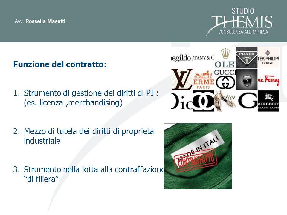 Il contratto tipo: quale funzione