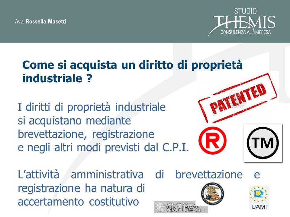 In cosa consiste un diritto di proprietà industriale