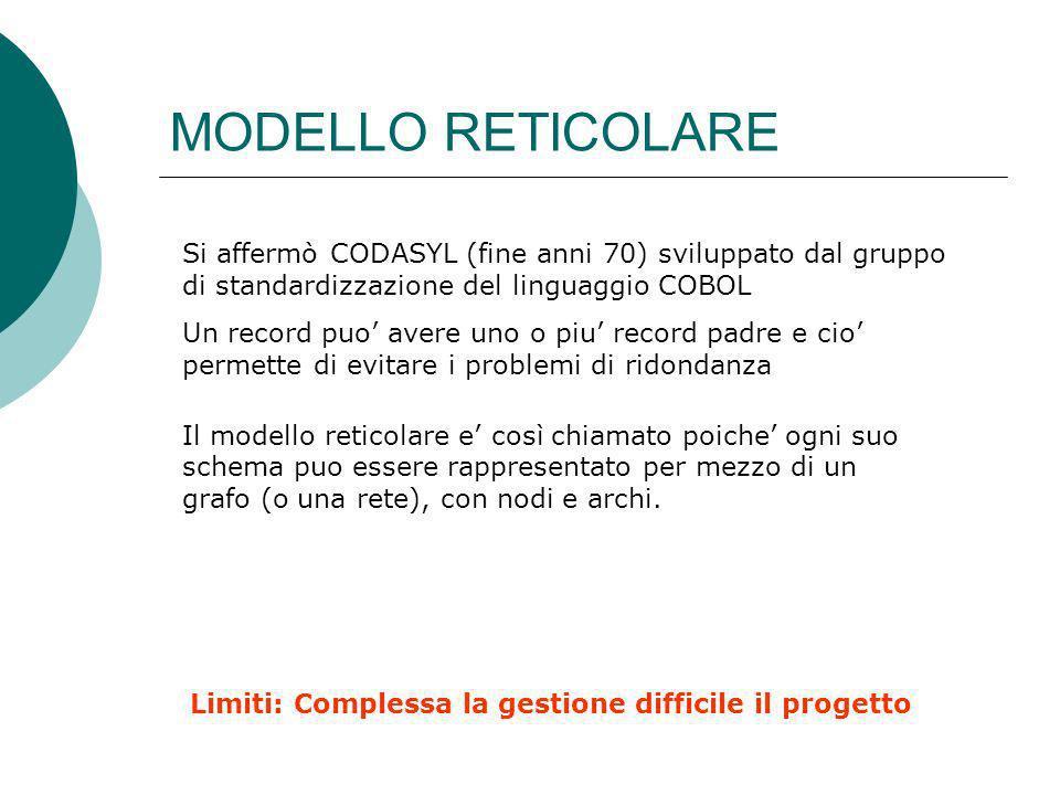 MODELLO RETICOLARE Si affermò CODASYL (fine anni 70) sviluppato dal gruppo di standardizzazione del linguaggio COBOL.