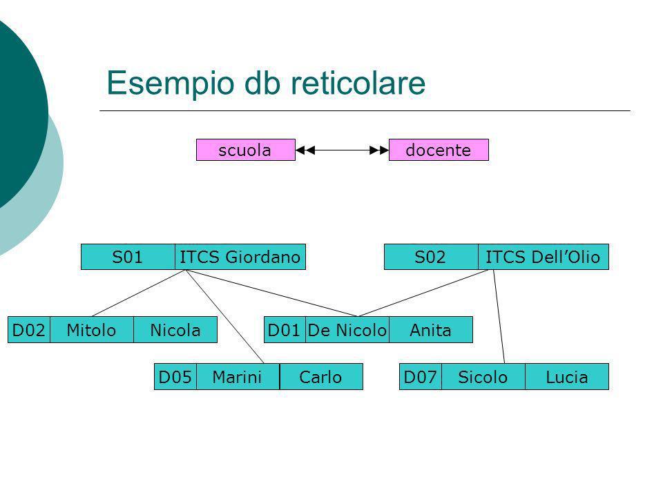 Esempio db reticolare scuola docente S01 ITCS Giordano S02