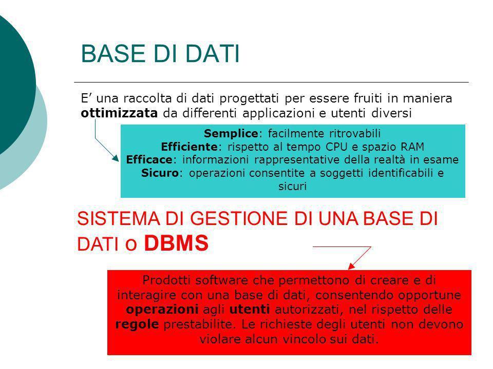 BASE DI DATI SISTEMA DI GESTIONE DI UNA BASE DI DATI o DBMS