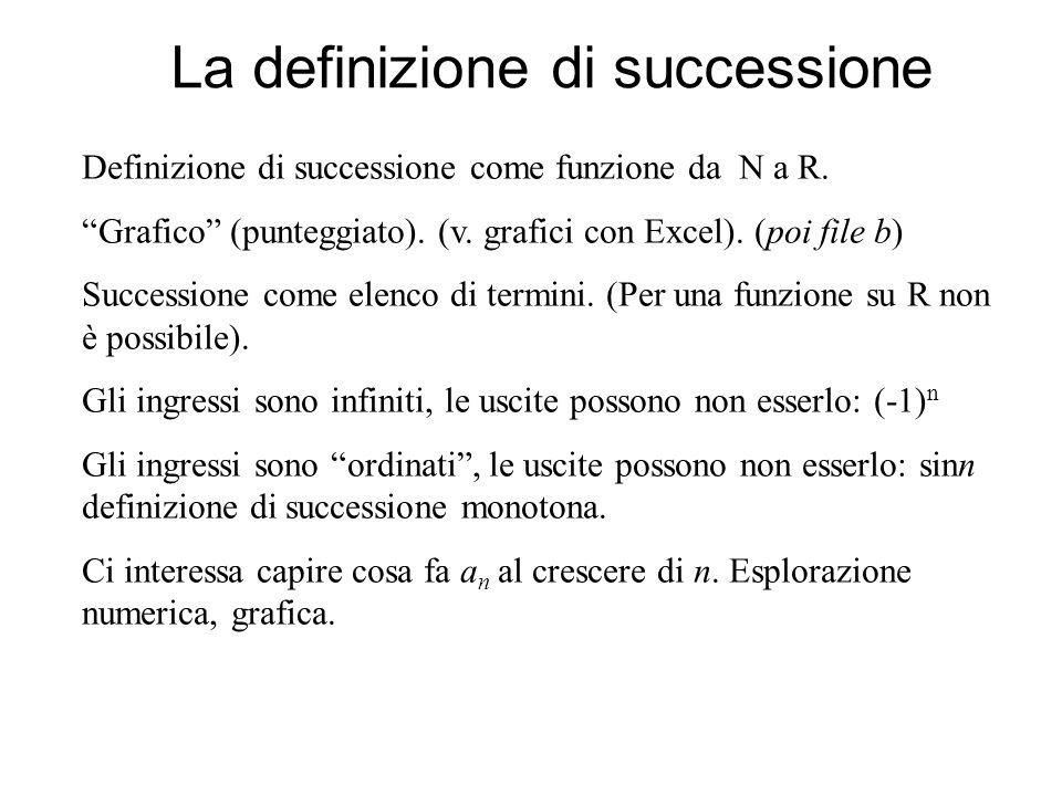 La definizione di successione