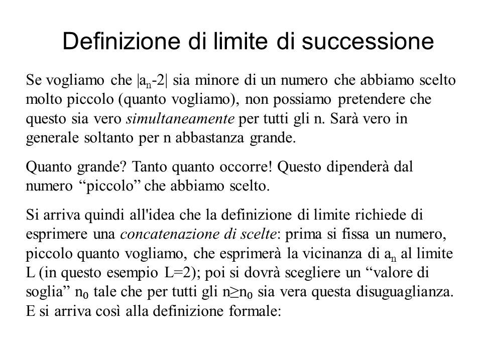 Definizione di limite di successione