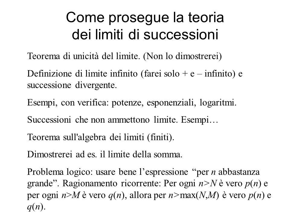 Come prosegue la teoria dei limiti di successioni