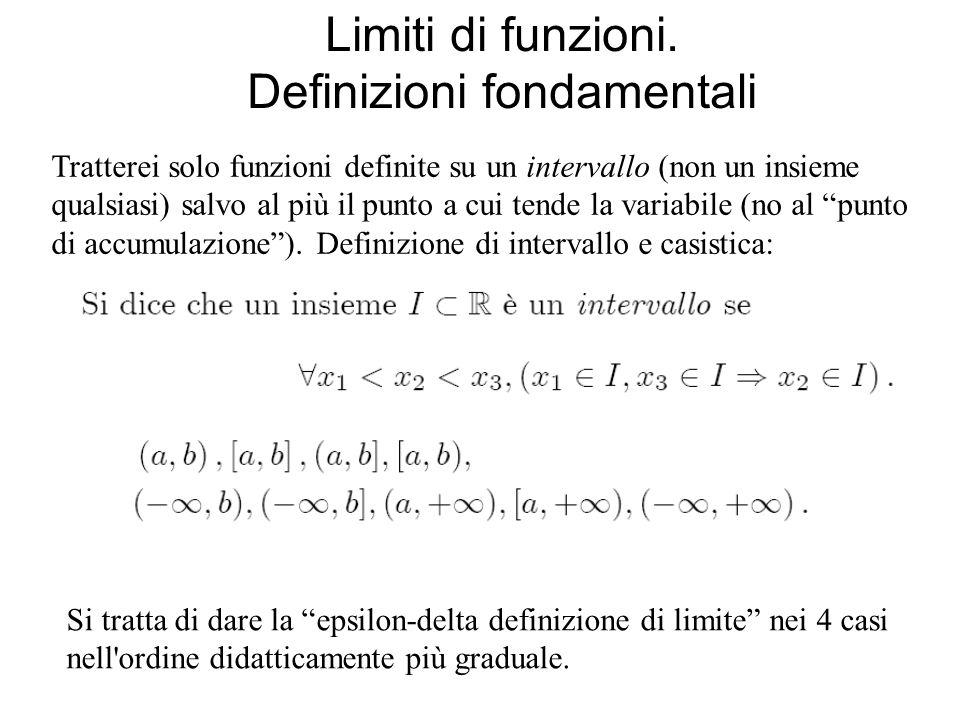Limiti di funzioni. Definizioni fondamentali