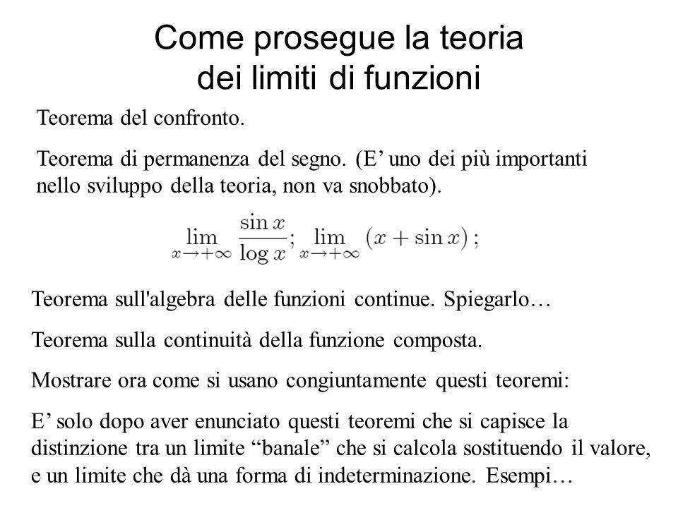 Come prosegue la teoria dei limiti di funzioni