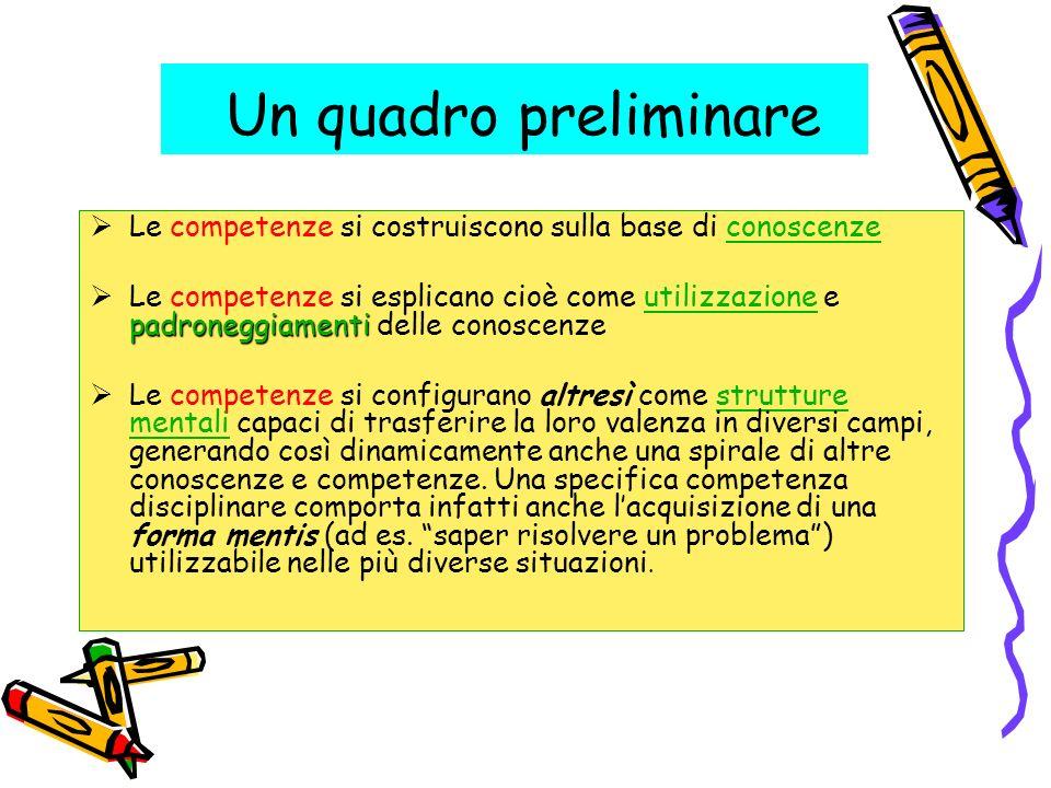 Un quadro preliminare Le competenze si costruiscono sulla base di conoscenze.